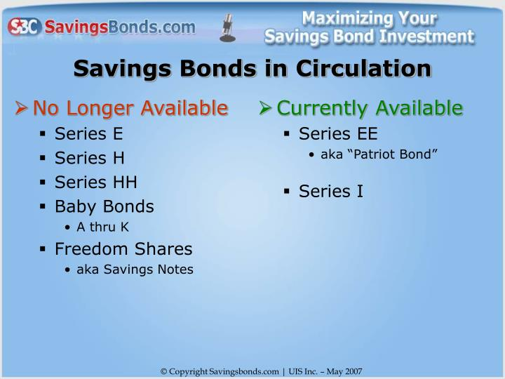 Savings bonds in circulation