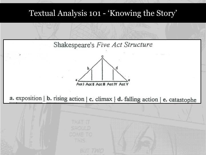 Textual Analysis 101 - 'Knowing the Story'