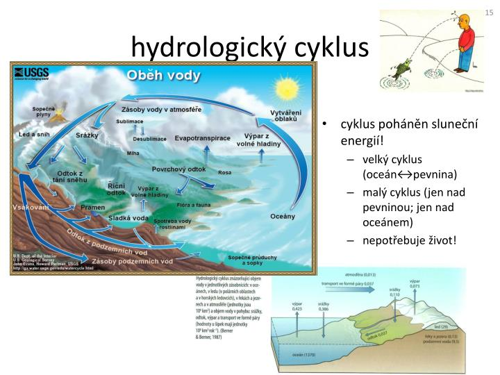 cyklus poháněn sluneční energií!