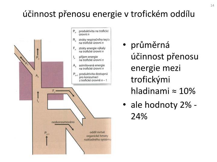 účinnost přenosu energie v trofickém oddílu