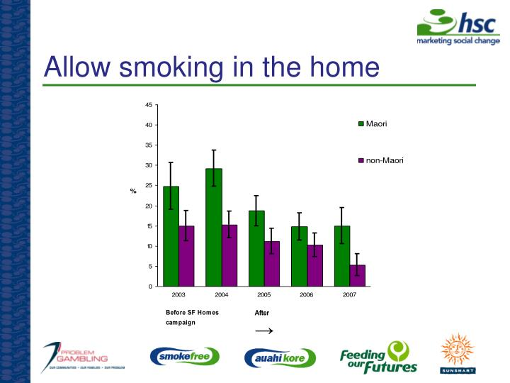 Allow smoking in the home