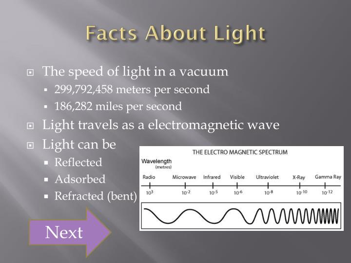 Facts About Light