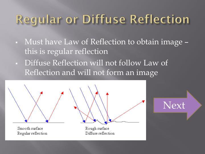Regular or Diffuse Reflection
