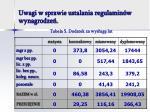 uwagi w sprawie ustalania regulamin w wynagrodze14