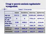 uwagi w sprawie ustalania regulamin w wynagrodze19