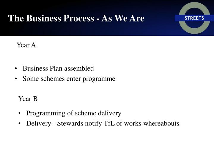 The Business Process - As We Are