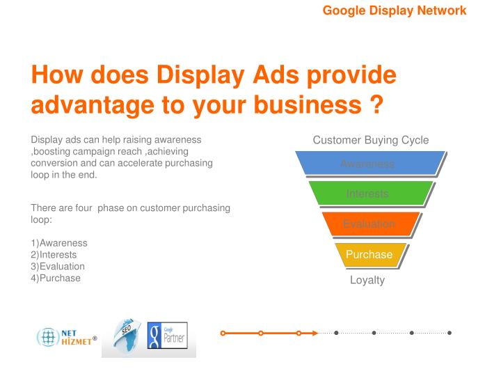 How does Display Ads provide advantage to your business ?