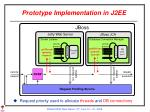 prototype implementation in j2ee