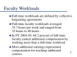 faculty workloads