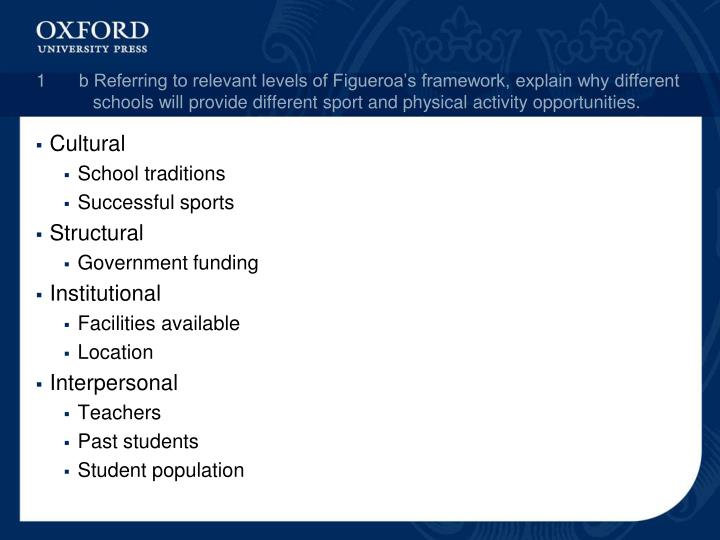 1b Referring to relevant levels of Figueroa's framework, explain why different schools will provide different sport and physical activity opportunities.