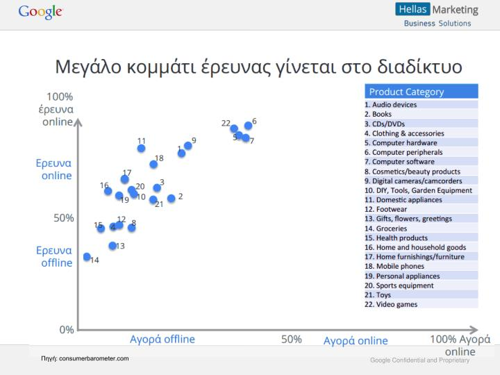 : consumerbarometer.com