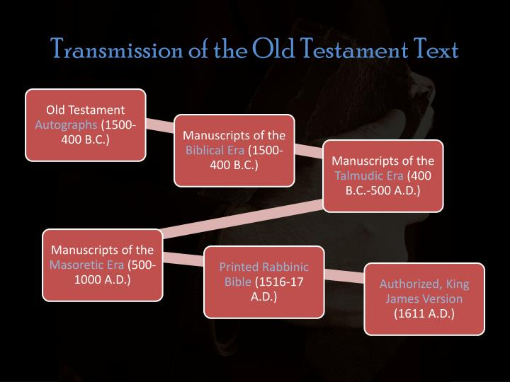 Transmission of the Old Testament Text