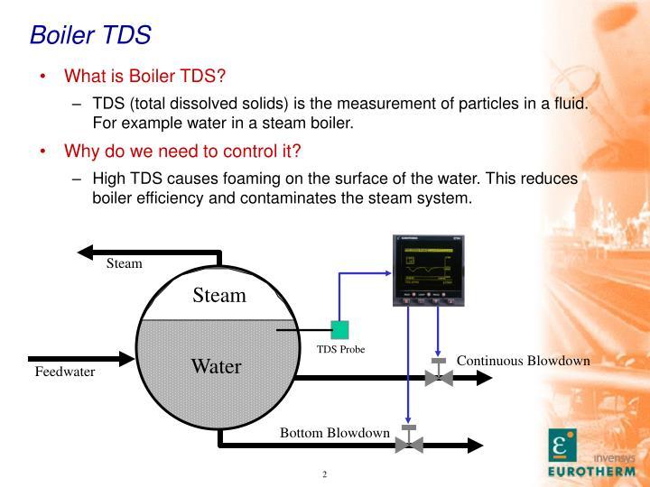 Boiler TDS