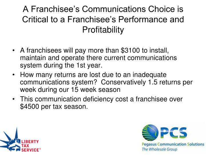 A Franchisee's Communications Choice is Critical to a Franchisee's Performance and Profitability