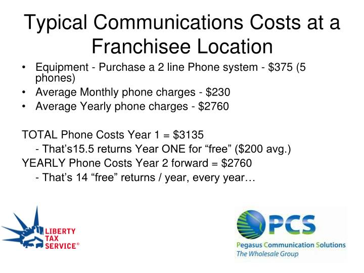 Typical Communications Costs at a Franchisee Location