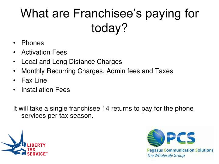 What are Franchisee's paying for  today?