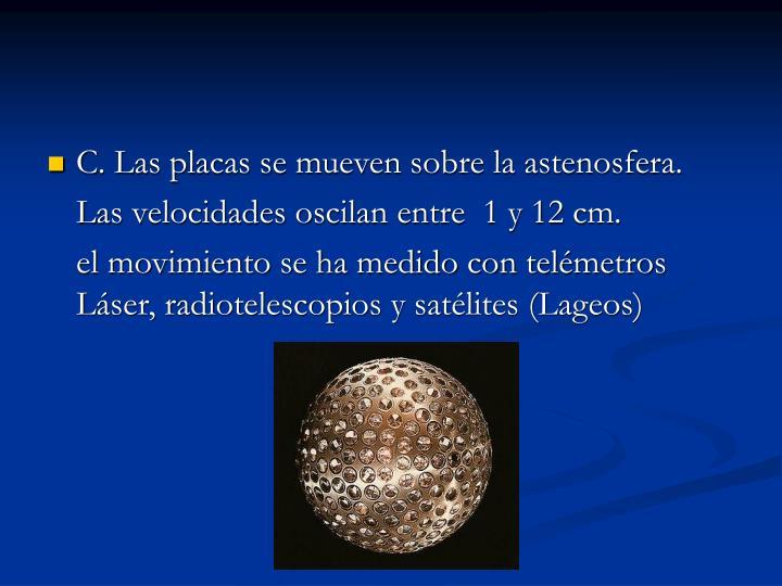 C. Las placas se mueven sobre la astenosfera.
