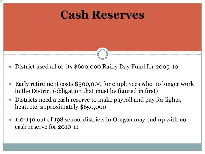 Cash Reserves