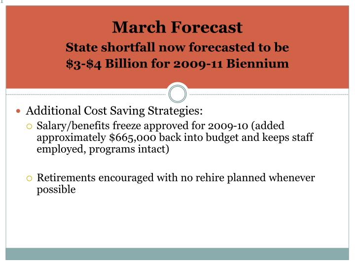 March Forecast