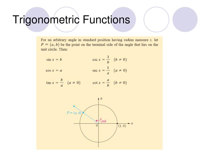 Trigonometric functions