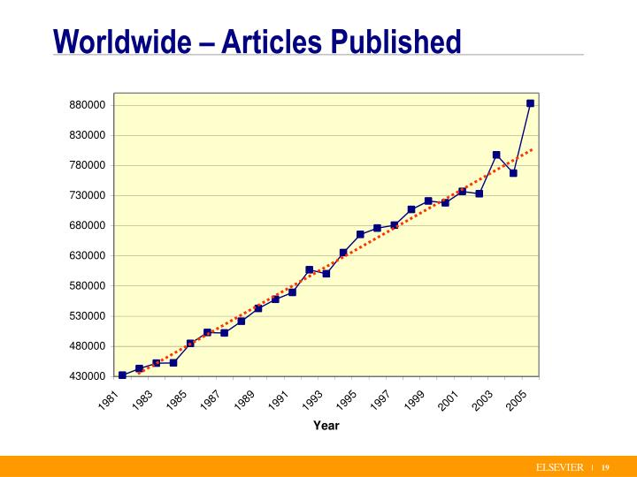 Worldwide – Articles Published