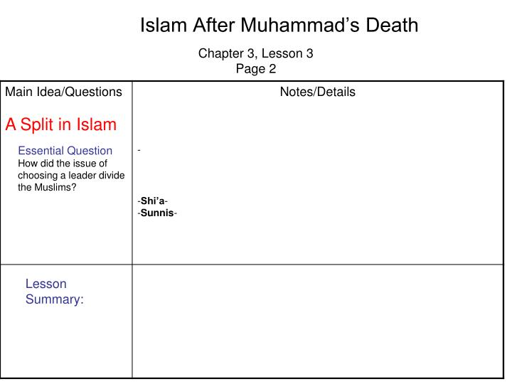 Islam after muhammad s death1
