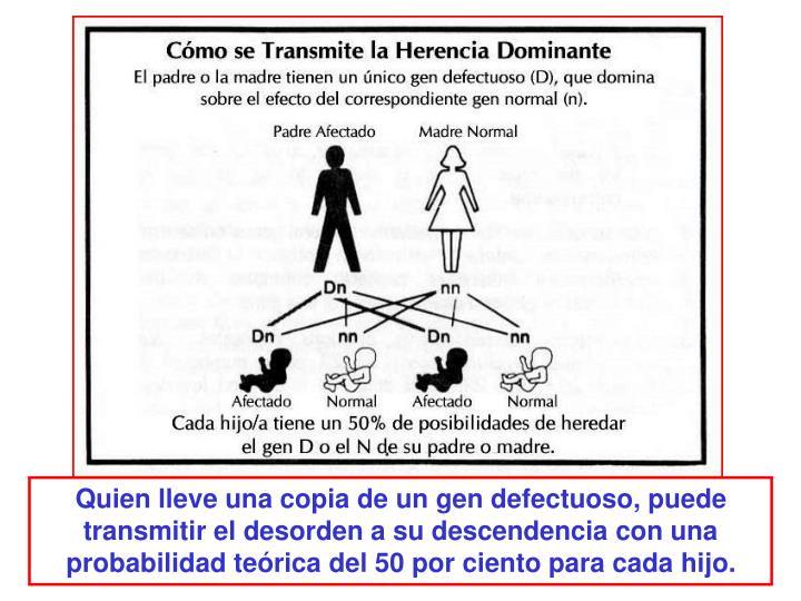 Quien lleve una copia de un gen defectuoso, puede transmitir el desorden a su descendencia con una probabilidad teórica del 50 por ciento para cada hijo.