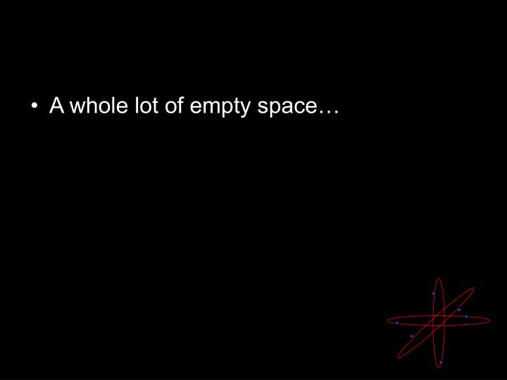 A whole lot of empty space…