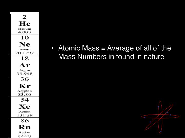 Atomic Mass = Average of all of the Mass Numbers in found in nature