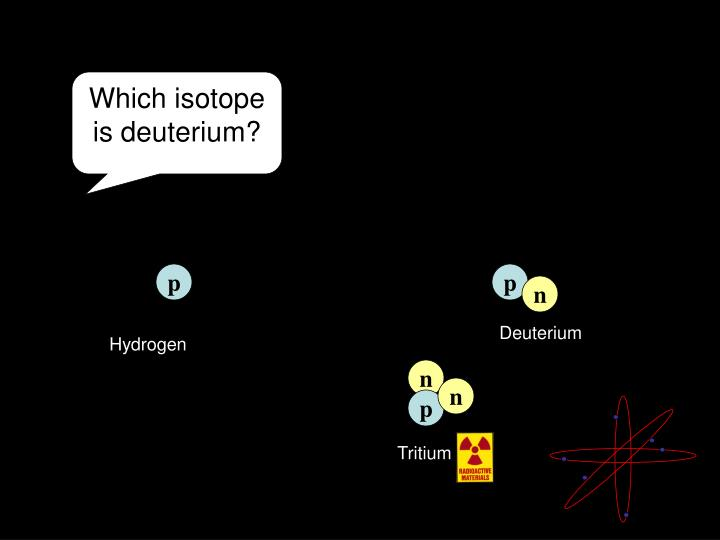 Which isotope is deuterium?