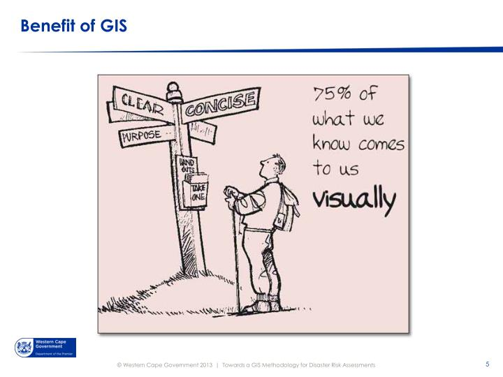 Benefit of GIS