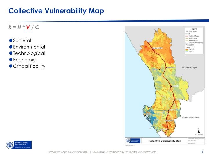 Collective Vulnerability Map
