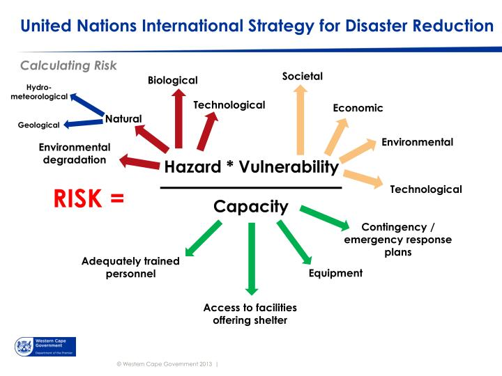 United Nations International Strategy for Disaster Reduction