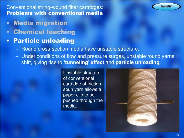 Unstable structure of conventional cartridge of friction-spun yarn allows a paper clip to be pushed through the media.