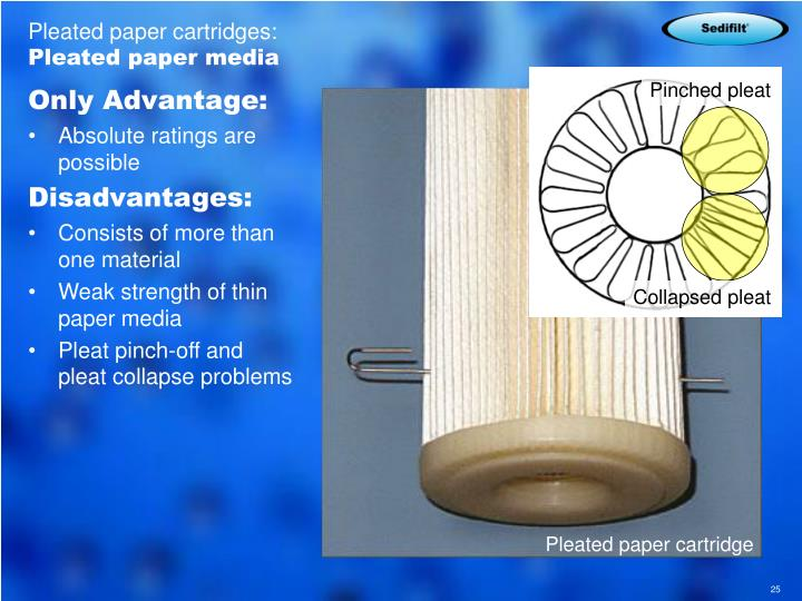 Pleated paper cartridges: