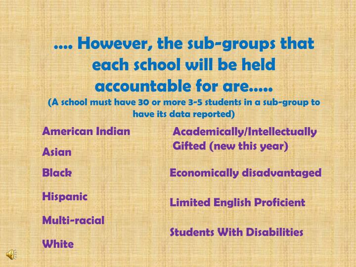…. However, the sub-groups that each school will be held accountable for are…..