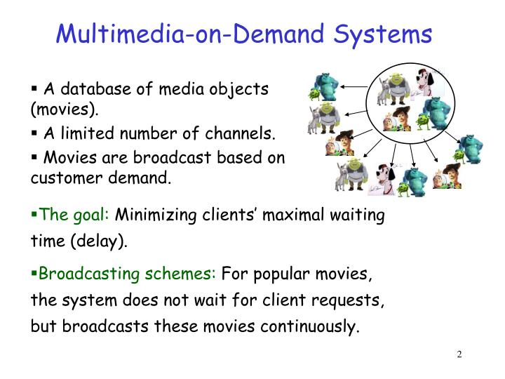 Multimedia-on-Demand Systems