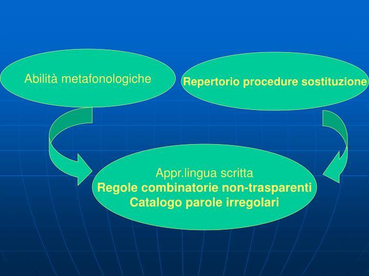 Abilità metafonologiche