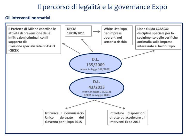 Il percorso di legalità e la governance Expo
