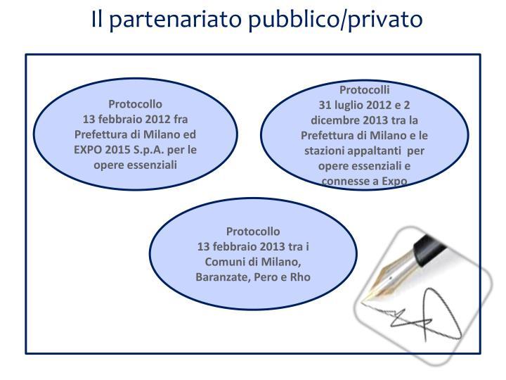 Il partenariato pubblico/privato