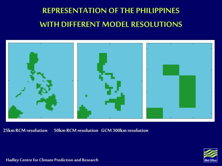 REPRESENTATION OF THE PHILIPPINES