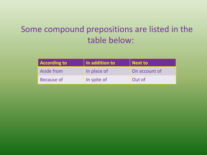 Some compound prepositions are listed in the table below: