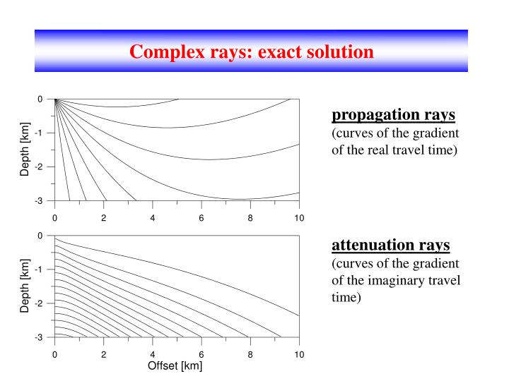 Complex rays: exact solution