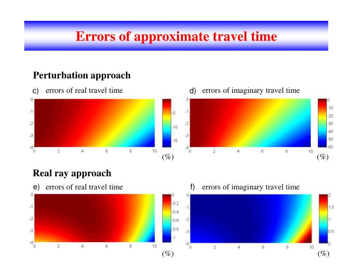 Errors of approximate travel time