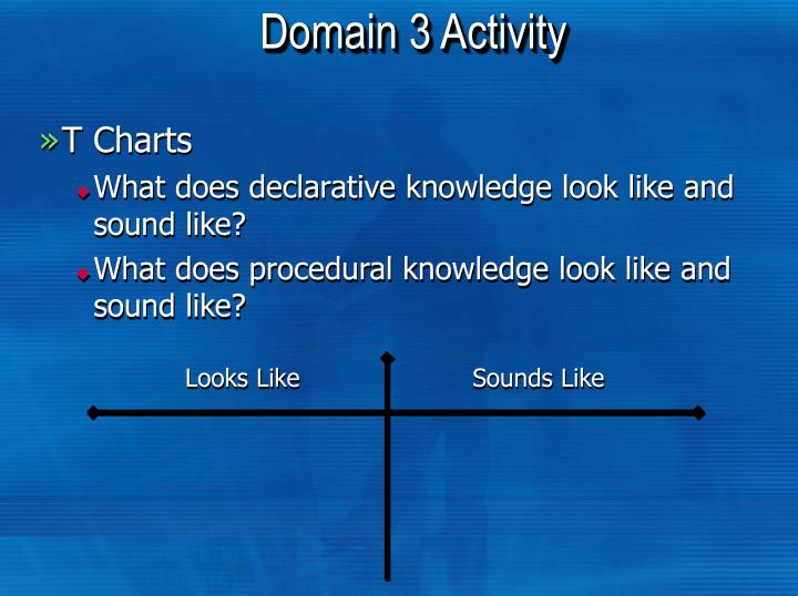 Domain 3 Activity