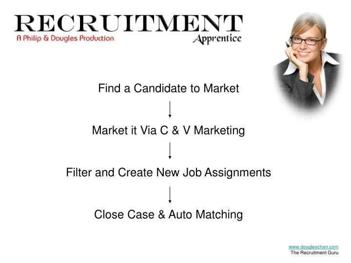 Find a Candidate to Market