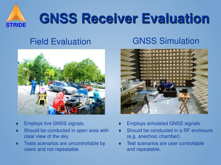 GNSS Receiver Evaluation
