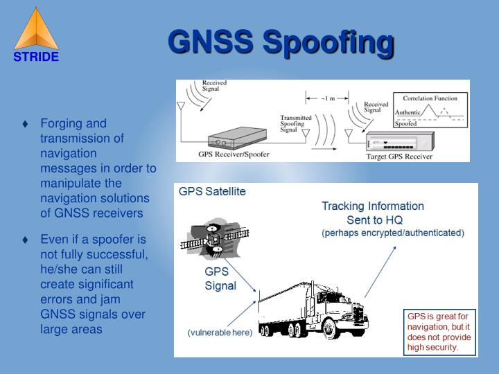 Forging and transmission of navigation messages in order to manipulate the navigation solutions of GNSS receivers