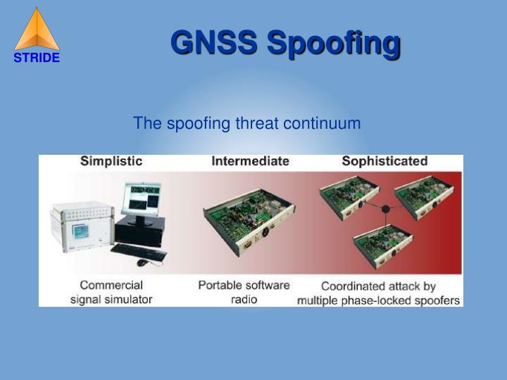 The spoofing threat continuum