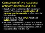 comparison of two reactions antibody detection and pcr